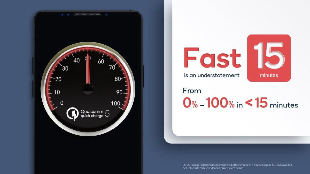 Qualcomm Quick Charge 5 velocità di ricarica